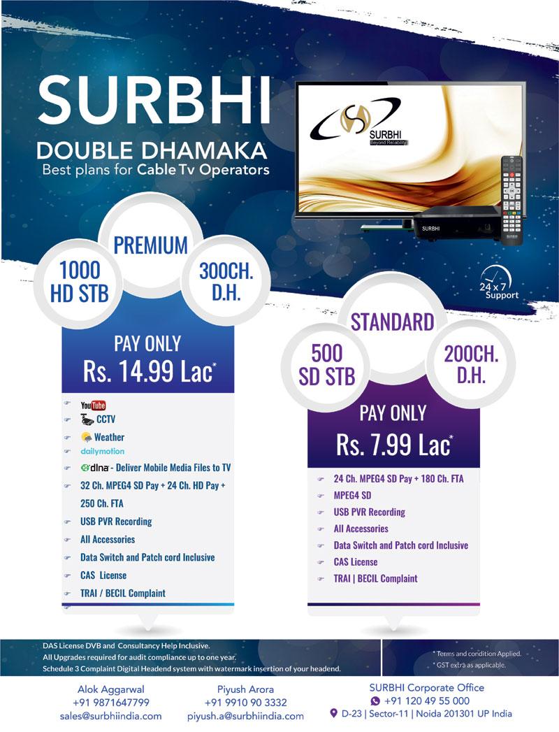 Surbhi India